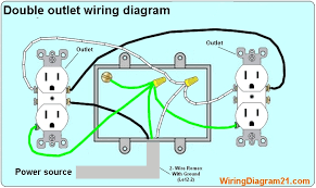 how to wire an electrical outlet wiring diagram house electrical Receptacle Diagram double outlet box wiring diagram in the middle of a run in one box receptacle diagram symbols