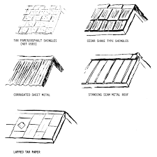 The Various Types of Roofing Shingles