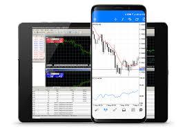 Hf Markets Mt4 Android Platform Forex Broker
