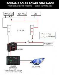 portable solar generator wiring diagram alternative utilities portable solar generator wiring diagram