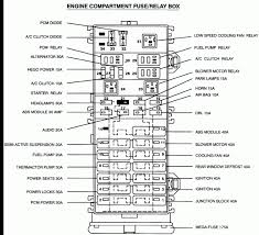2001 ford taurus fuse box free download wiring diagrams schematics 2005 ford taurus fuse box layout 1999 ford taurus fuse box diagram 2007 11 25 154516 fuse1 1999 ford taurus fuse box diagram impression 1999 ford taurus fuse box diagram 2007 11 25