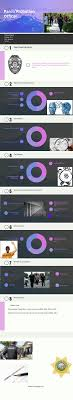 2017 Visual Marketing - By Daisey Magner [Infographic]