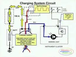 charging system & wiring diagram youtube gulfstream motorhome manuals at Gulf Stream Wiring Diagram