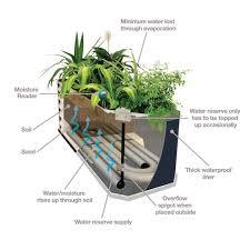 self watering garden bed. Exellent Bed Inside Self Watering Garden Bed Breeze Dryer