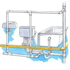 plumbing ventilation system diagram ask an expert about mobile home venting issues