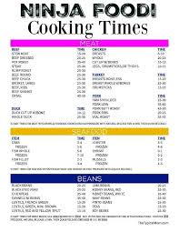 Pressure Cooker Cooking Chart Free Ninja Foodi Cooking Times Printable For Meat Seafood