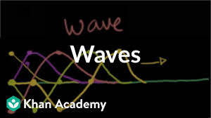 Transverse Nature Of Light Introduction To Waves Video Khan Academy