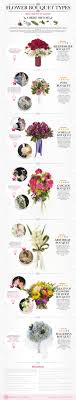 types of flower bouquets for weddings flowers