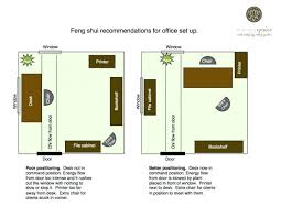 feng shui plants for office. medium image for put your desk and you in the power position feng shui plants office b