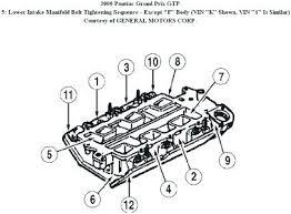 grand prix engine diagram grand engine diagram automotive grand prix engine diagram grand engine diagram best of motor gasket repair cost 1998 pontiac grand