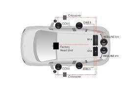 car sound system components. car audio upgrade guide sound system components d
