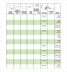 21 Unique Spark Plug Cross Reference Chart