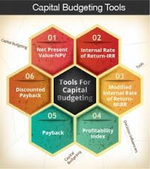finance assignment help for capital budgeting finance assignment help for capital budgeting