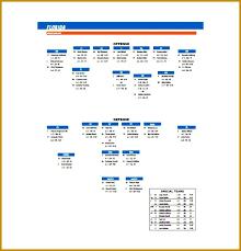 Uk Football Depth Chart 30 Comic Book Template Word Simple Template Design