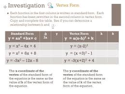 investigation each function in the first column is written in standard form