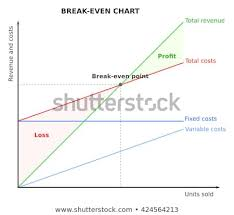 Break Even Point Chart Vector Images Illustrations And Cliparts Break Even Point