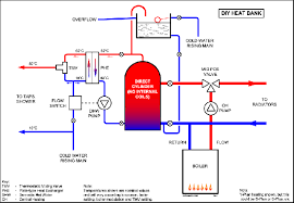 york wiring diagram heat pump wirdig heat pump wiring diagram electric fan relay wiring diagram heat pump