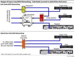 dish network wiring diagram dish image wiring diagram watch more like hopper connection diagram on dish network wiring diagram