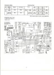 polaris sportsman 700 wiring diagram wiring diagram 1995 polaris sportsman 500 wiring schematic diagrams get