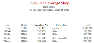 Coca Cola Chart Of Accounts Accounting Infirmation System Based On Coca Cola