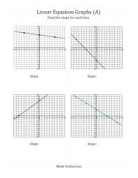 math aids graphing worksheets finding slope from linear equation graph algebra find go graphs line grade