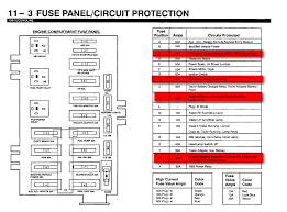 mercedes benz 2009 e350 fuse box wiring diagrams best e350 fuse box data wiring diagram blog 2009 e350 fuse box diagram 2009 e350 fuse box