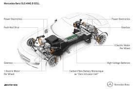 electric car motor diagram. Wonderful Car Electric Car Motor Diagram Electric Car Engine Diagram The Sls Amg  Roadster With Its Inside Motor
