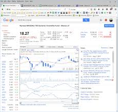 google current stock price hyhrd google sheets workaround for stock price of qqqx kludge