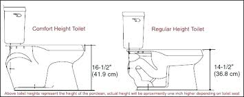 ada toilet seat height toilets comfort right requirements for cover dispenser