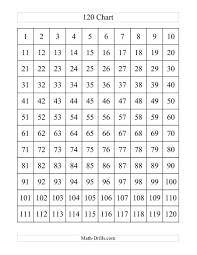 120 Chart Partially Filled A Free Printable Hundreds