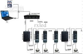 dmx 512 wiring diagram dmx image wiring diagram dmx512 controller dmx512 master dmx controller dmx console led rgb on dmx 512 wiring diagram