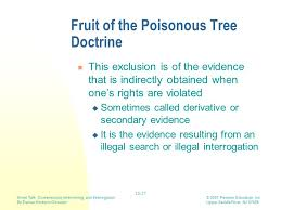 CRIMINAL PROCEDURE Class Six  Ppt DownloadFruit Of Poisonous Tree Doctrine Definition