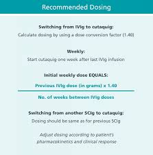 Ivig Reaction Chart Dosage And Administration Of Scig For Patients With Pi