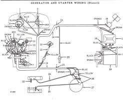 kubota g1900 wiring harness wiring diagram fascinating kubota g1900 wiring harness wiring diagram mega kubota g1900 wiring harness