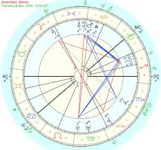 Sidereal Birth Chart Reading Free Zodiac Sign Dysphoria Tropical Vs Sidereal Astrology