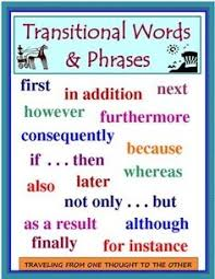 argumentative essay outline persuasive writing  this poster works so well as students are putting their thoughts together the mini