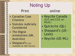 Online Vs Print Legal Research Tools Ppt Download