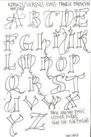 18d673e97e58f87d5b17fb67b276c7a4 calligraphy fonts alphabet hand lettering alphabet