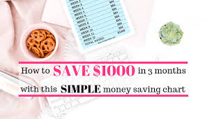 How To Save 1000 In A Month Chart How To Save 1000 In 3 Months With This Simple Money Saving
