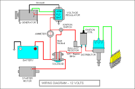 car ignition wiring diagram car wiring diagrams online car ignition wiring diagram
