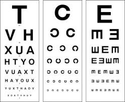 Snellen Chart 6 6 What Is Normal Vision A Peek Into Your Eyes