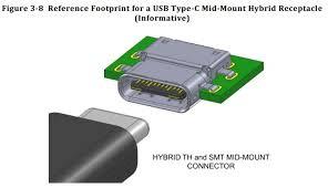 ipad usb wiring diagram ipad auto wiring diagram database iphone 4 plug wiring diagram jodebal com on ipad usb wiring diagram