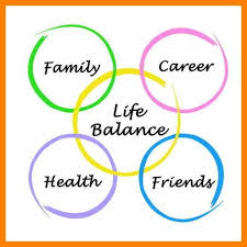 Work Life Balance Quotes Interesting 48 Work Life Balance Quotes Personel Profile With Regard To Quotes