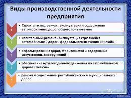 Презентация на тему Отчет о прохождении производственной  4 Виды производственной деятельности предприятия 1 Строительство