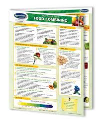 Food Combining Raw Food Chart Quick Reference Guide 4 Page Laminated Guide
