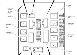 infiniti qx56 fuse box wiring diagram mega infiniti qx56 fuse diagram wiring diagram inside fuse box for 2004 infiniti qx56 wiring diagram centre