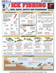 How To Chart Fishn Riggs Charts Lures Ice Fishing Tips