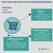 Swot Analysis Of Web Design Company Identifying And Gauging Risks With The Help Of Spendedges
