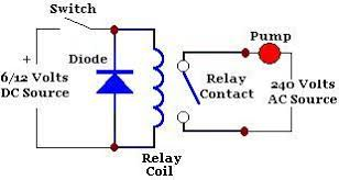 relays and renewable energy reuk co uk circuit diagram for remote switch for 240 vac water pump