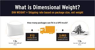 A Guide To Dimensional Shipping Reducing Shipping Costs